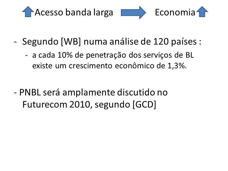 Acesso banda larga Economia -Segundo [WB] numa análise de 120 países : -a cada 10% de penetração dos serviços de BL existe um crescimento econômico de 1,3%.