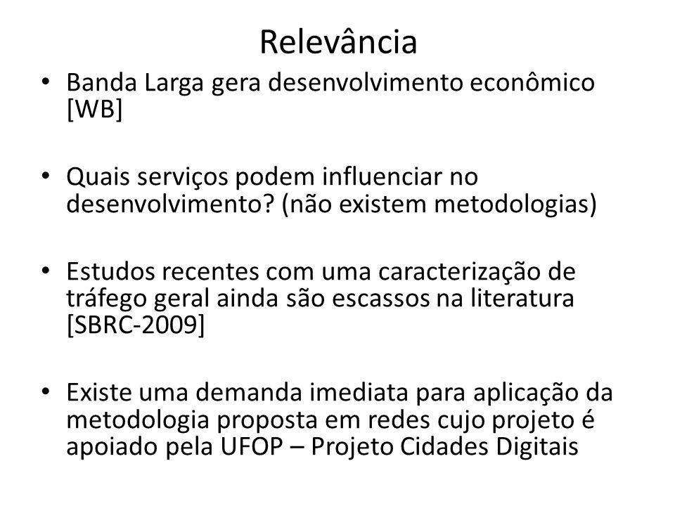 Relevância Banda Larga gera desenvolvimento econômico [WB] Quais serviços podem influenciar no desenvolvimento.