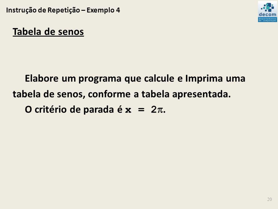 Instrução de Repetição – Exemplo 4 20 Tabela de senos Elabore um programa que calcule e Imprima uma tabela de senos, conforme a tabela apresentada. O