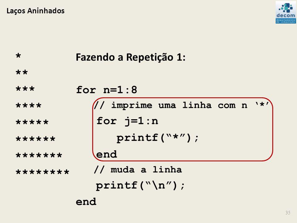 Laços Aninhados 35 * ** *** **** ***** ****** ******* ******** Fazendo a Repetição 1: for n=1:8 // imprime uma linha com n * for j=1:n printf(*); end