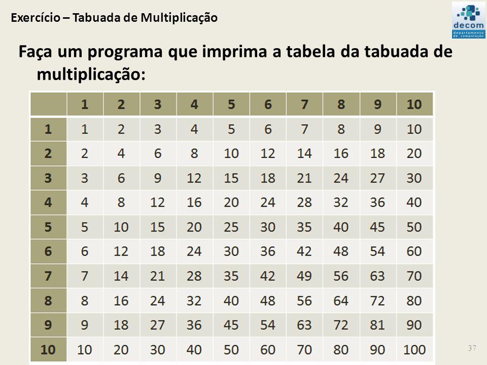 Exercício – Tabuada de Multiplicação 37 Faça um programa que imprima a tabela da tabuada de multiplicação: