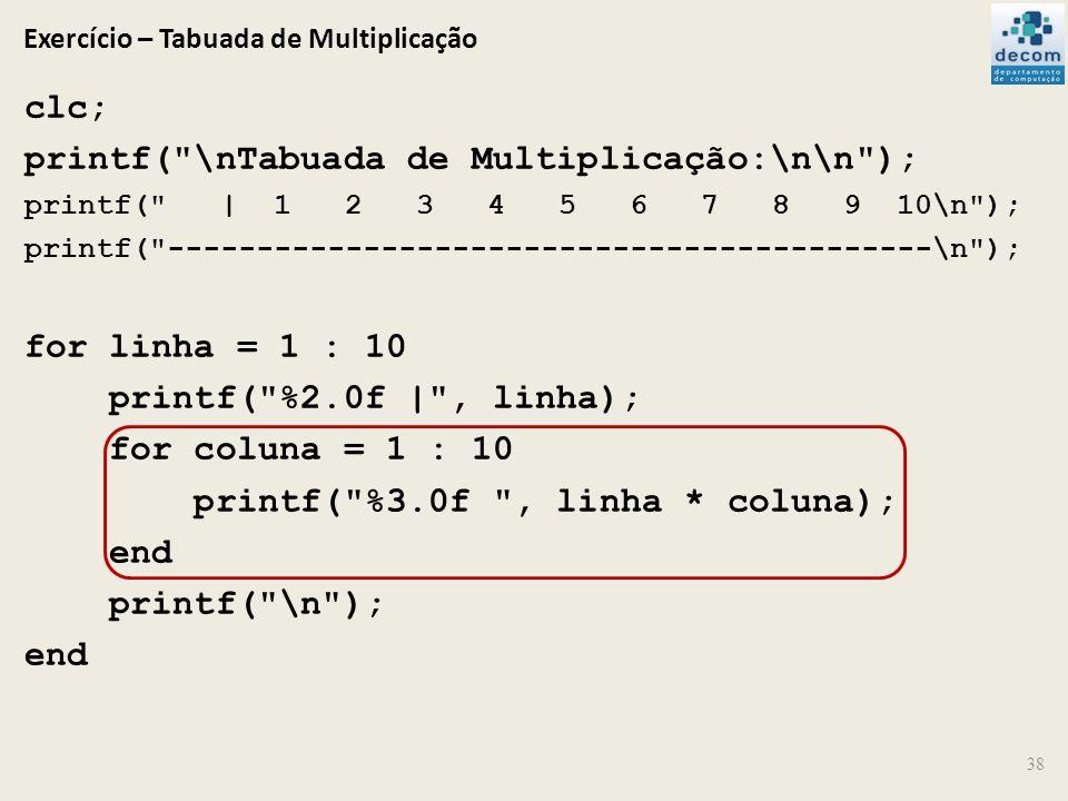 Exercício – Tabuada de Multiplicação clc; printf(