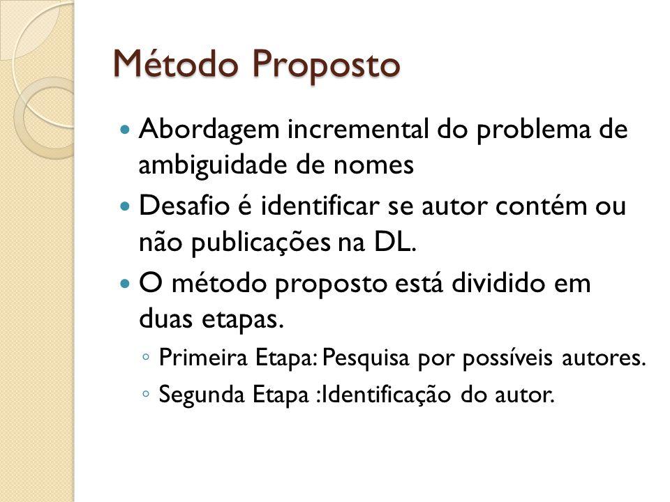 Abordagem incremental do problema de ambiguidade de nomes Desafio é identificar se autor contém ou não publicações na DL. O método proposto está divid