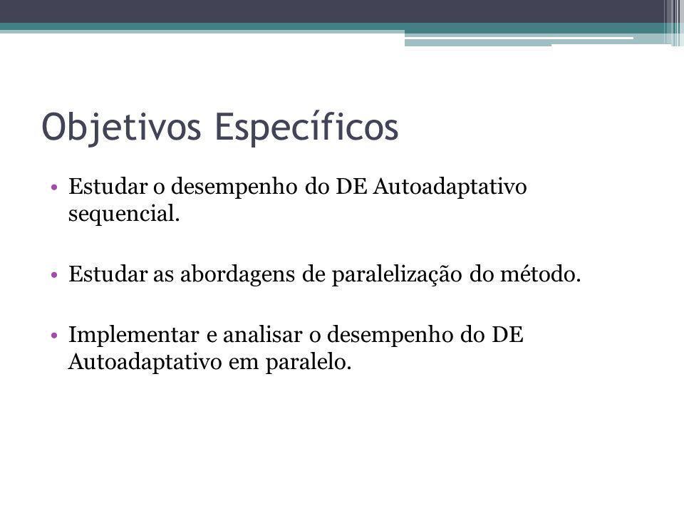 Objetivos Específicos Estudar o desempenho do DE Autoadaptativo sequencial. Estudar as abordagens de paralelização do método. Implementar e analisar o
