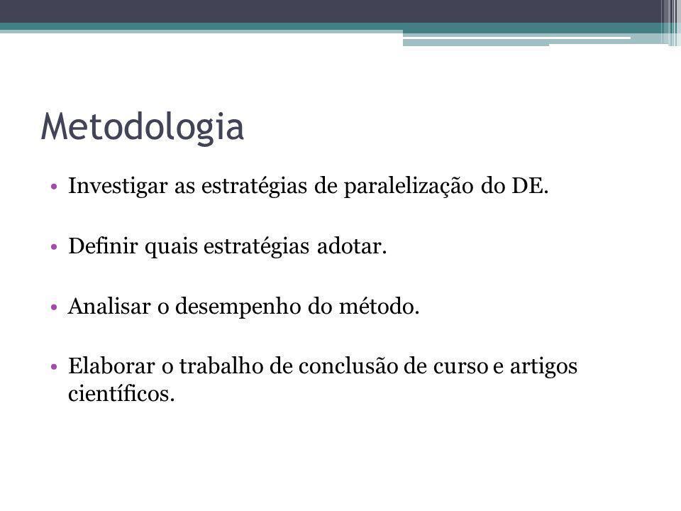 Metodologia Investigar as estratégias de paralelização do DE. Definir quais estratégias adotar. Analisar o desempenho do método. Elaborar o trabalho d
