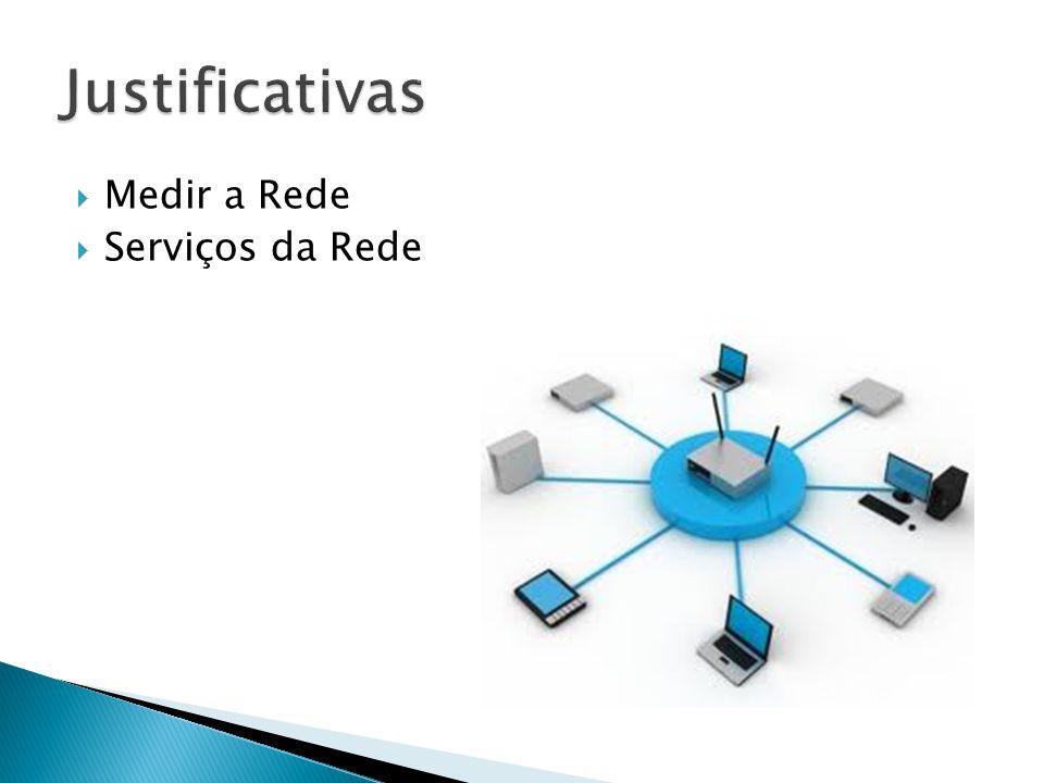 Medir a Rede Serviços da Rede
