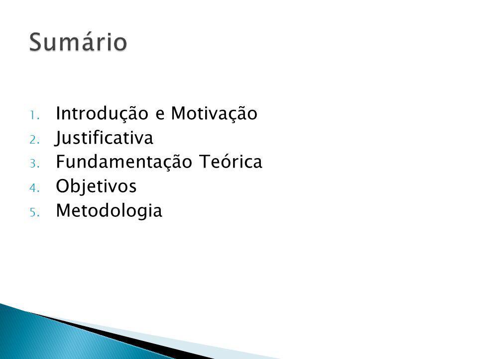 1. Introdução e Motivação 2. Justificativa 3. Fundamentação Teórica 4. Objetivos 5. Metodologia