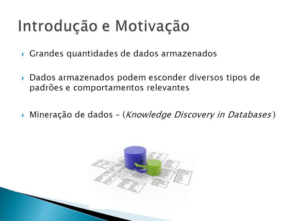 Grandes quantidades de dados armazenados Dados armazenados podem esconder diversos tipos de padrões e comportamentos relevantes Mineração de dados – (Knowledge Discovery in Databases )