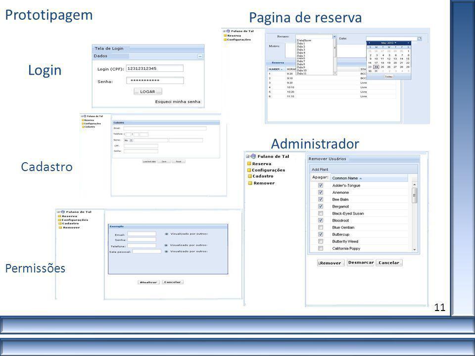 11 Prototipagem Login Pagina de reserva Permissões Cadastro Administrador