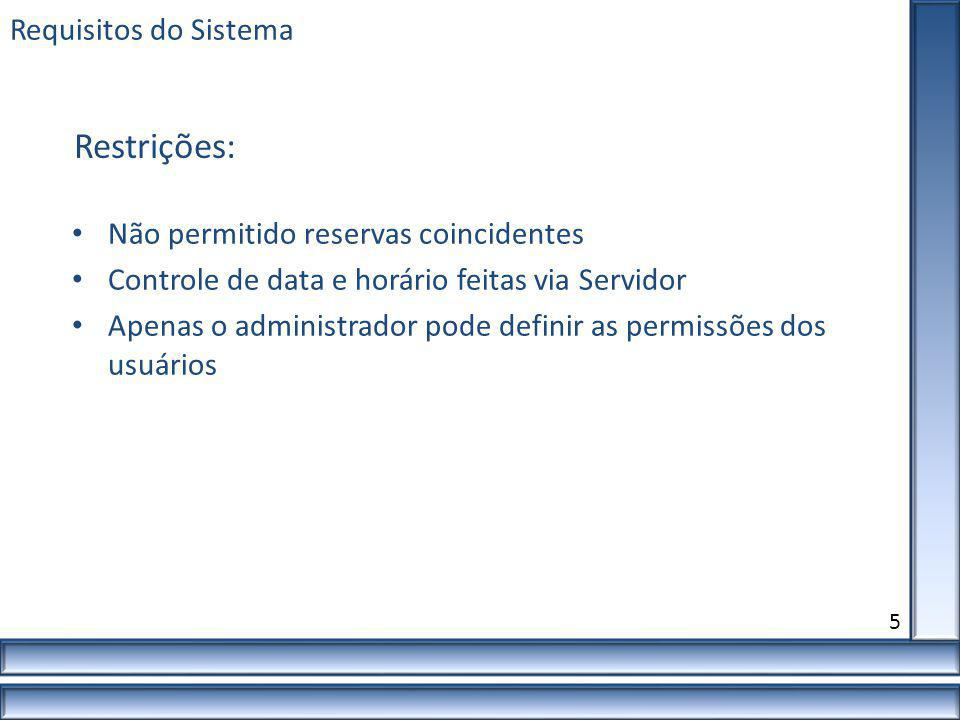 Não permitido reservas coincidentes Controle de data e horário feitas via Servidor Apenas o administrador pode definir as permissões dos usuários 5 Re