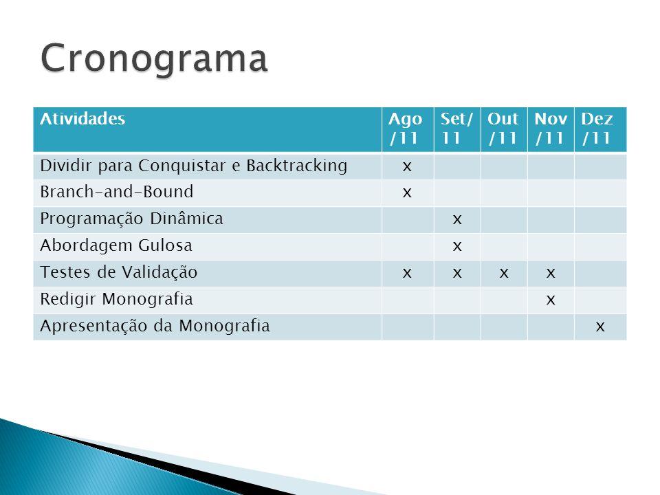 AtividadesAgo /11 Set/ 11 Out /11 Nov /11 Dez /11 Dividir para Conquistar e Backtrackingx Branch-and-Boundx Programação Dinâmicax Abordagem Gulosax Testes de Validaçãoxxxx Redigir Monografiax Apresentação da Monografiax