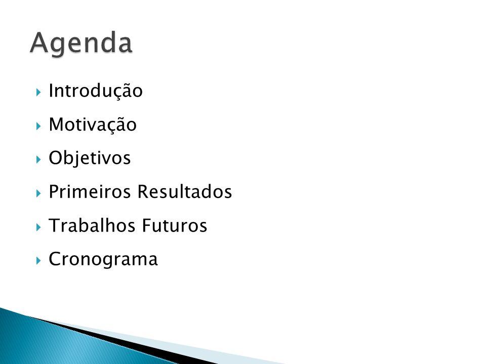 Introdução Motivação Objetivos Primeiros Resultados Trabalhos Futuros Cronograma