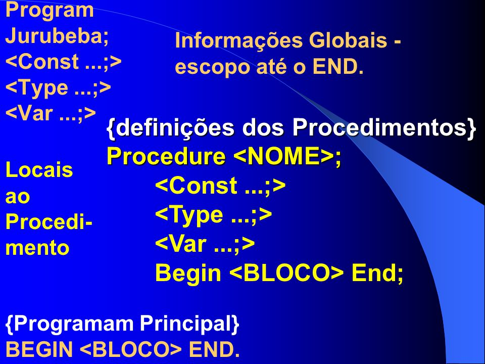 Program Jurubeba; {definições dos Procedimentos} Procedure ; {definições dos Procedimentos} Procedure ; Begin End; {Programam Principal} BEGIN END. In