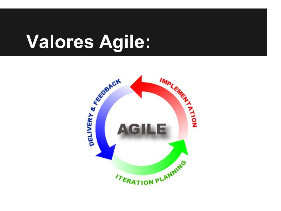 Valores Agile: