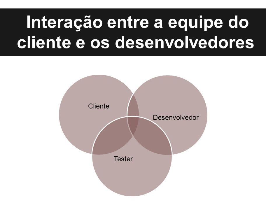 Cliente DesenvolvedorTester