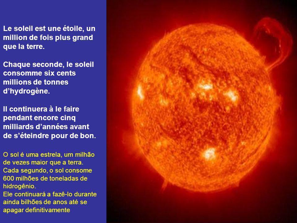 Prenons par exemple une chose banale et quotidienne comme le soleil Tomemos por exemplo uma coisa banal e cotidiana como o sol