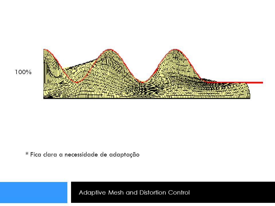 Adaptive Mesh and Distortion Control 100% * Fica clara a necessidade de adaptação