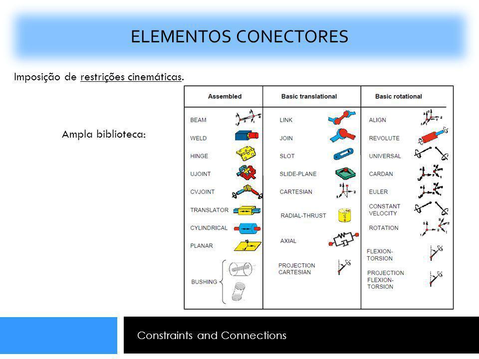 ELEMENTOS CONECTORES Constraints and Connections Imposição de restrições cinemáticas. Ampla biblioteca:
