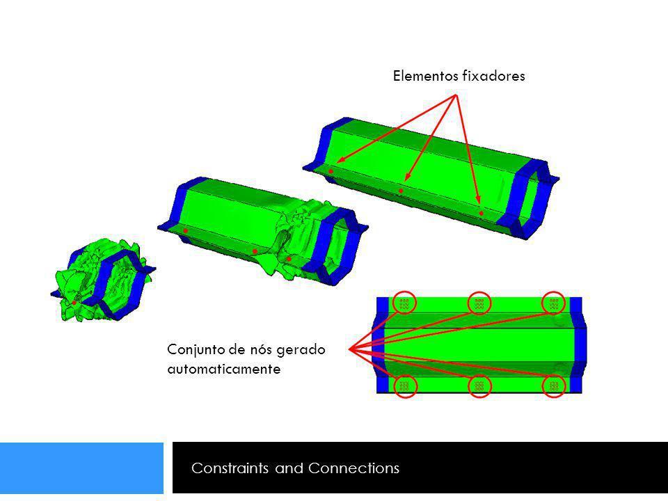 Constraints and Connections Elementos fixadores Conjunto de nós gerado automaticamente