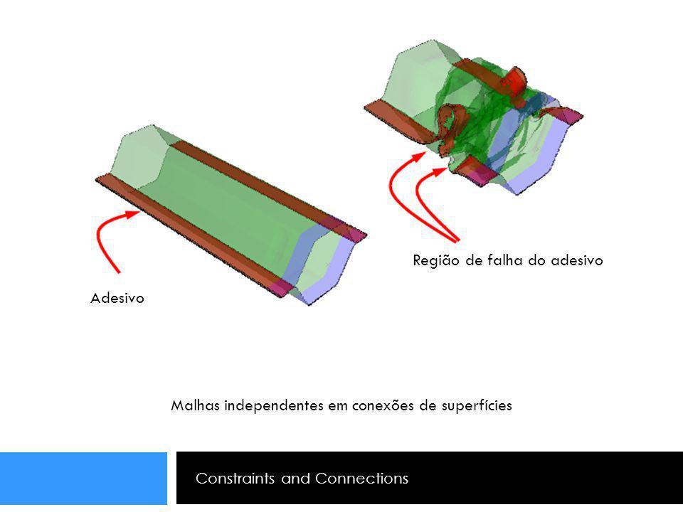 Constraints and Connections Junta Conector cilíndrico Conector prismático Dobradiças Conector planar Acoplamento entre elemento sólido e elemento de casca Elementos conectores