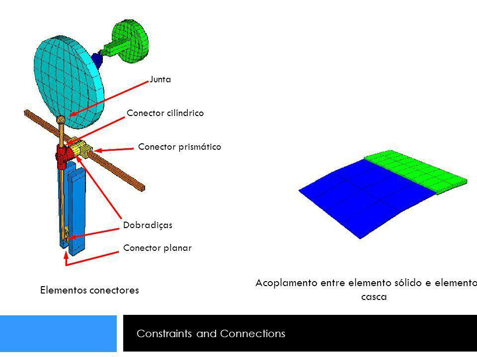 Constraints and Connections Junta Conector cilíndrico Conector prismático Dobradiças Conector planar Acoplamento entre elemento sólido e elemento de c