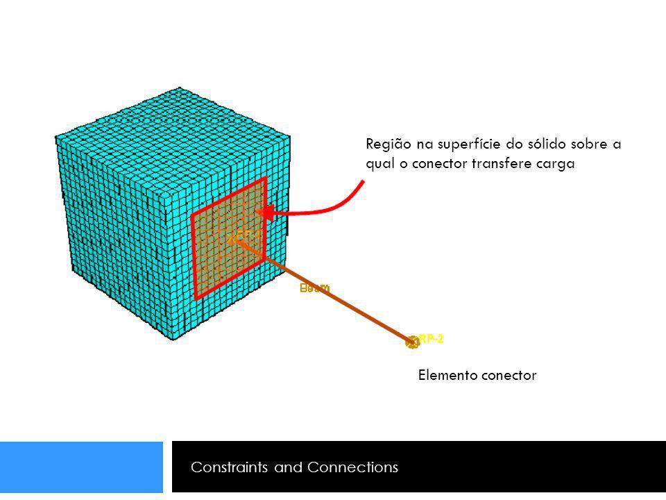 Constraints and Connections Acoplamento Cinemático - Restrições rígidas entre os nós principais e os nós do acoplamento.