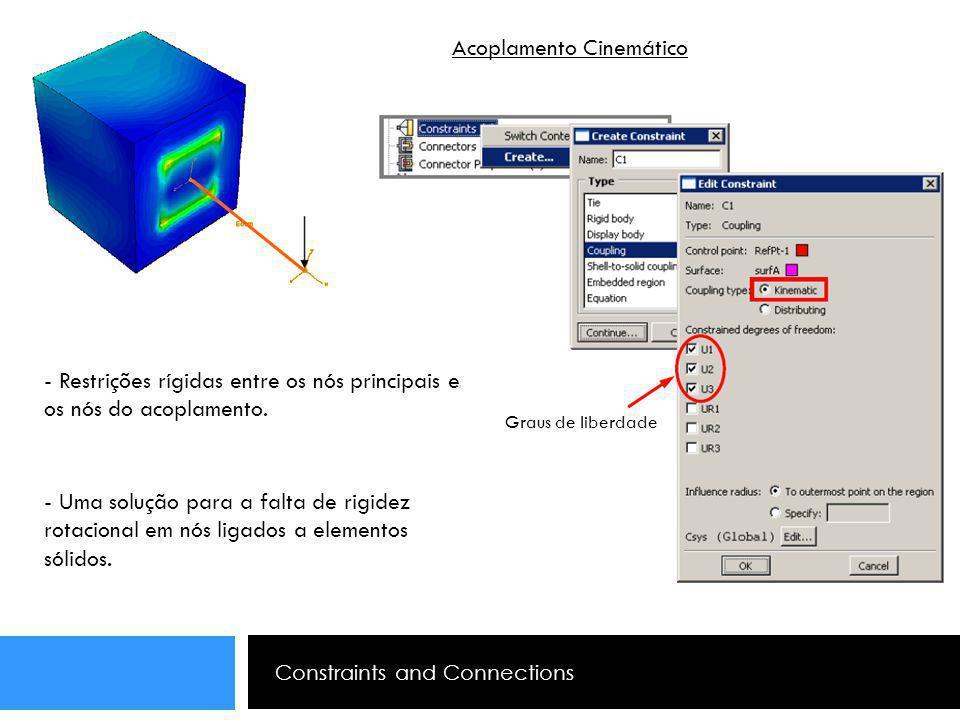 Constraints and Connections Acoplamento Cinemático - Restrições rígidas entre os nós principais e os nós do acoplamento. - Uma solução para a falta de