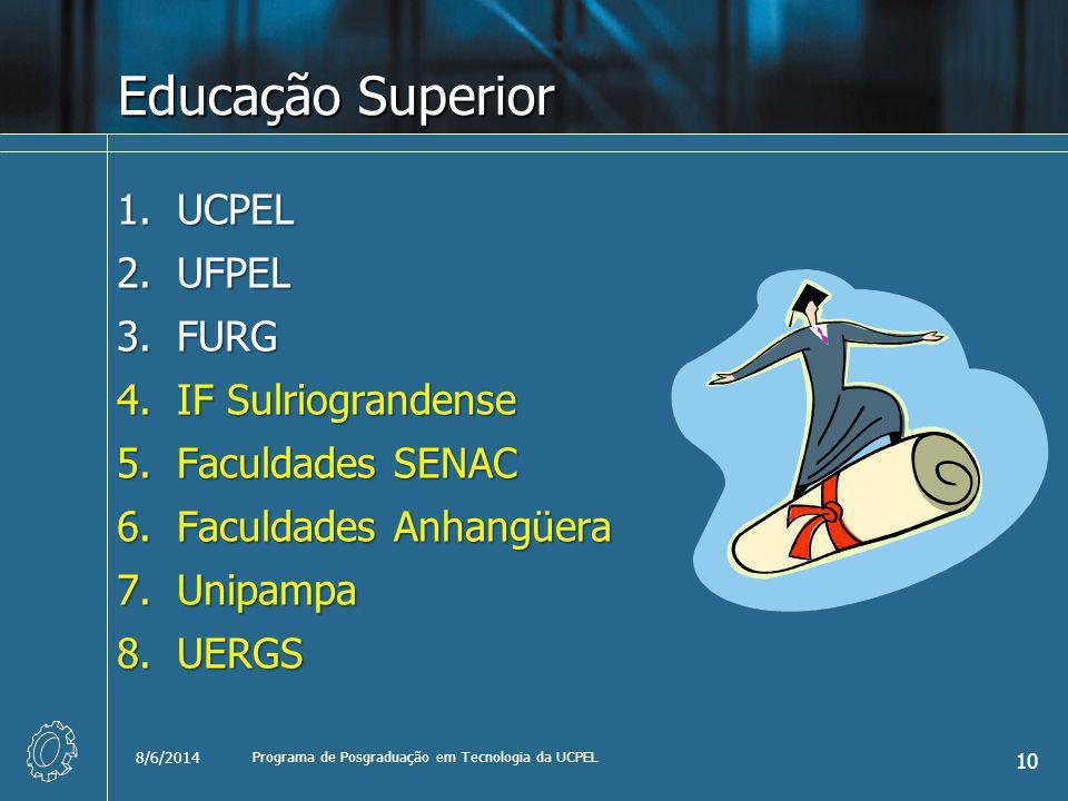 Educação Superior 1.UCPEL 2.UFPEL 3.FURG 4.IF Sulriograndense 5.Faculdades SENAC 6.Faculdades Anhangüera 7.Unipampa 8.UERGS 8/6/2014 Programa de Posgraduação em Tecnologia da UCPEL 10