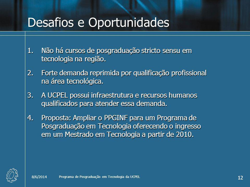 Desafios e Oportunidades 1.Não há cursos de posgraduação stricto sensu em tecnologia na região. 2.Forte demanda reprimida por qualificação profissiona