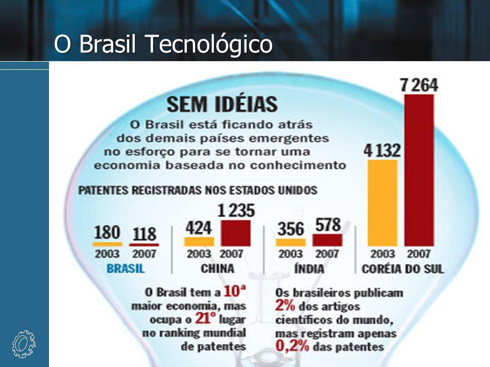 O Brasil Tecnológico Programa de Posgraduação em Tecnologia da UCPEL 7