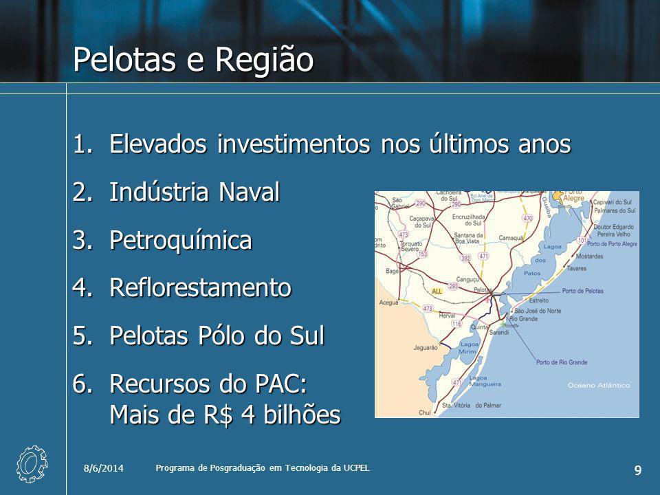 Pelotas e Região 1.Elevados investimentos nos últimos anos 2.Indústria Naval 3.Petroquímica 4.Reflorestamento 5.Pelotas Pólo do Sul 6.Recursos do PAC: Mais de R$ 4 bilhões 8/6/2014 Programa de Posgraduação em Tecnologia da UCPEL 9