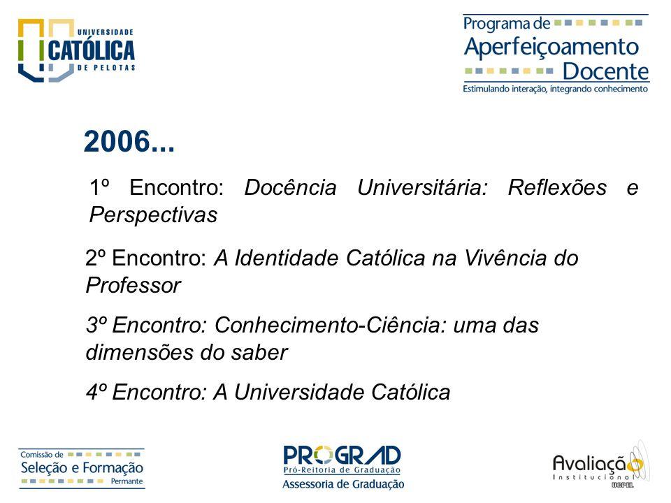 Avaliação docente pelos discentes – 2006/2 A maioria aproveitou para contribuir com a melhoria da qualidade do ensino na UCPel; raras manifestações destrutivas.