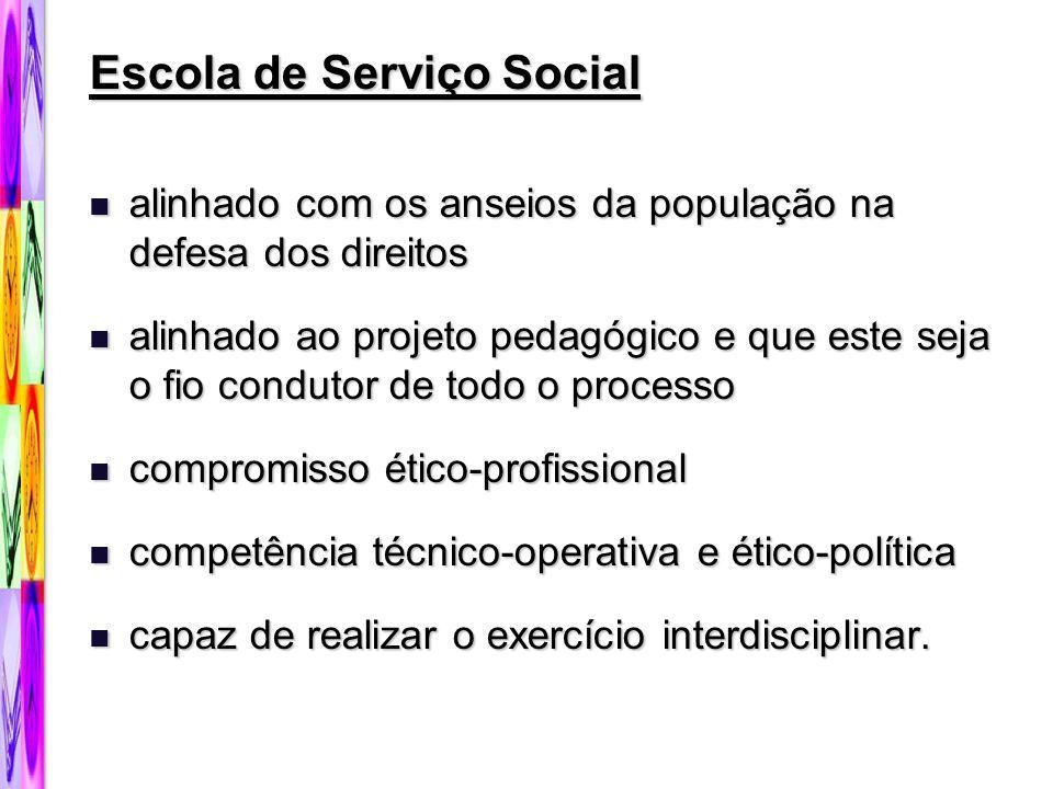 Escola de Serviço Social alinhado com os anseios da população na defesa dos direitos alinhado com os anseios da população na defesa dos direitos alinh