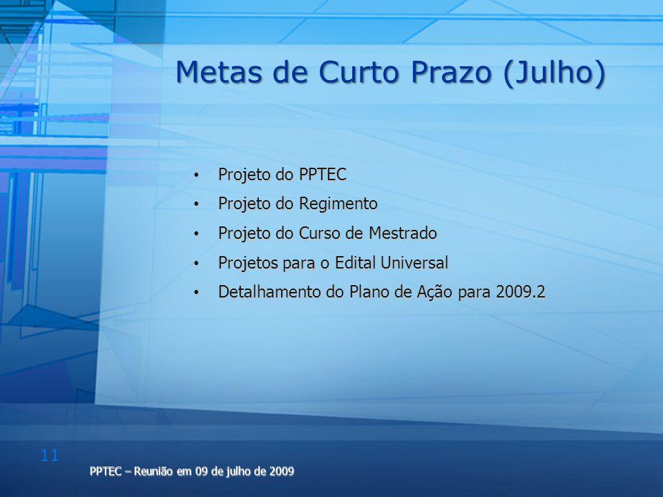 11 PPTEC – Reunião em 09 de julho de 2009 Metas de Curto Prazo (Julho) Projeto do PPTEC Projeto do PPTEC Projeto do Regimento Projeto do Regimento Pro