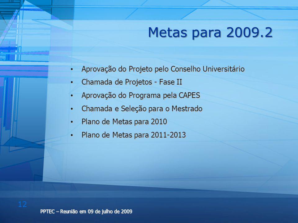 12 PPTEC – Reunião em 09 de julho de 2009 Metas para 2009.2 Aprovação do Projeto pelo Conselho Universitário Aprovação do Projeto pelo Conselho Univer