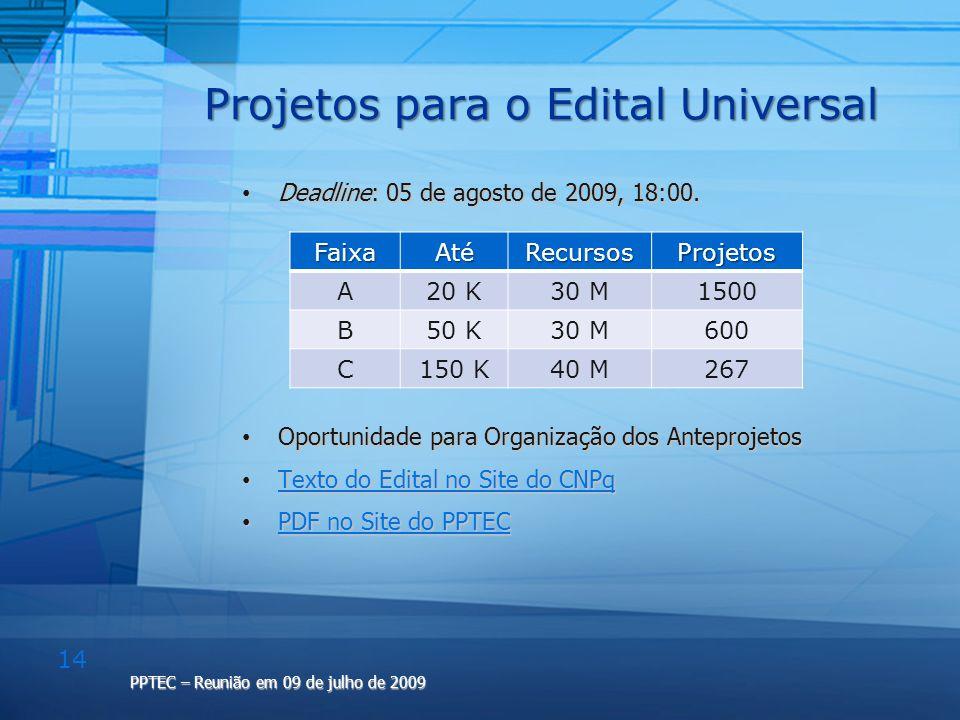 14 PPTEC – Reunião em 09 de julho de 2009 Projetos para o Edital Universal Deadline: 05 de agosto de 2009, 18:00. Deadline: 05 de agosto de 2009, 18:0