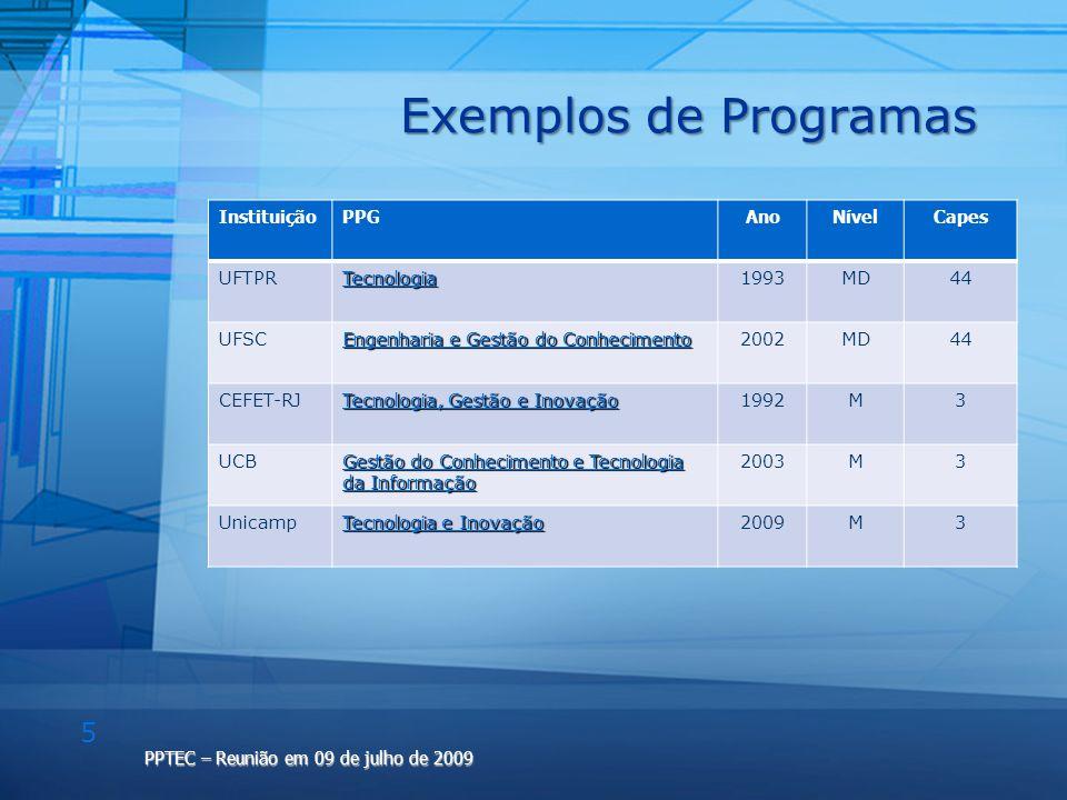 5 PPTEC – Reunião em 09 de julho de 2009 Exemplos de Programas InstituiçãoPPGAnoNívelCapes UFTPR Tecnologia 1993MD44 UFSC Engenharia e Gestão do Conhe