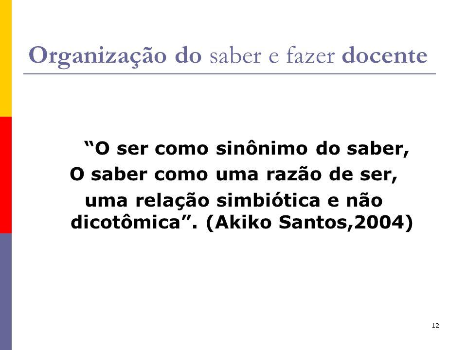 12 Organização do saber e fazer docente O ser como sinônimo do saber, O saber como uma razão de ser, uma relação simbiótica e não dicotômica. (Akiko S