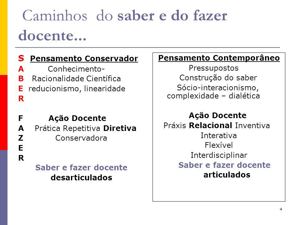 4 Caminhos do saber e do fazer docente... S Pensamento Conservador A Conhecimento- B Racionalidade Científica E reducionismo, linearidade R F Ação Doc