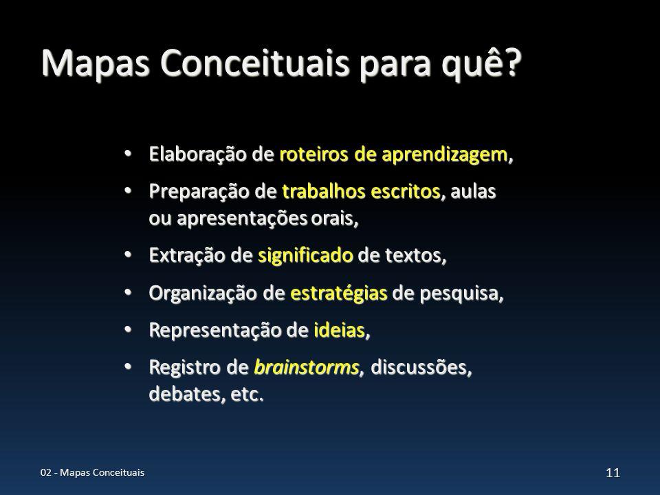 Mapas Conceituais para quê? Elaboração de roteiros de aprendizagem, Elaboração de roteiros de aprendizagem, Preparação de trabalhos escritos, aulas ou