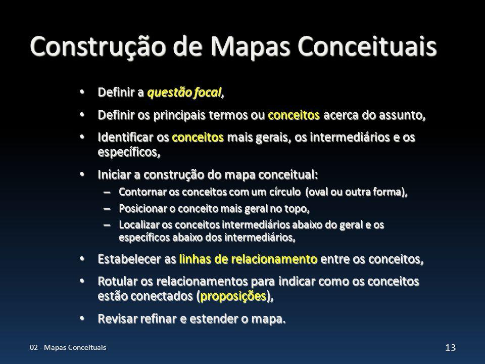 Construção de Mapas Conceituais Definir a questão focal, Definir a questão focal, Definir os principais termos ou conceitos acerca do assunto, Definir