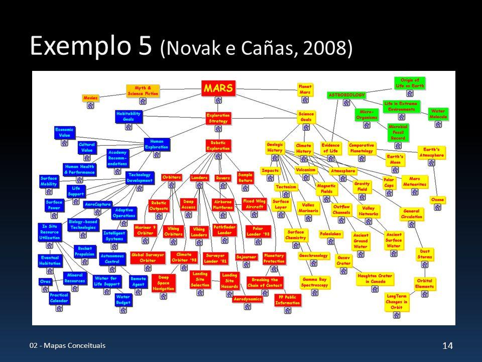 Exemplo 5 (Novak e Cañas, 2008) 02 - Mapas Conceituais 14