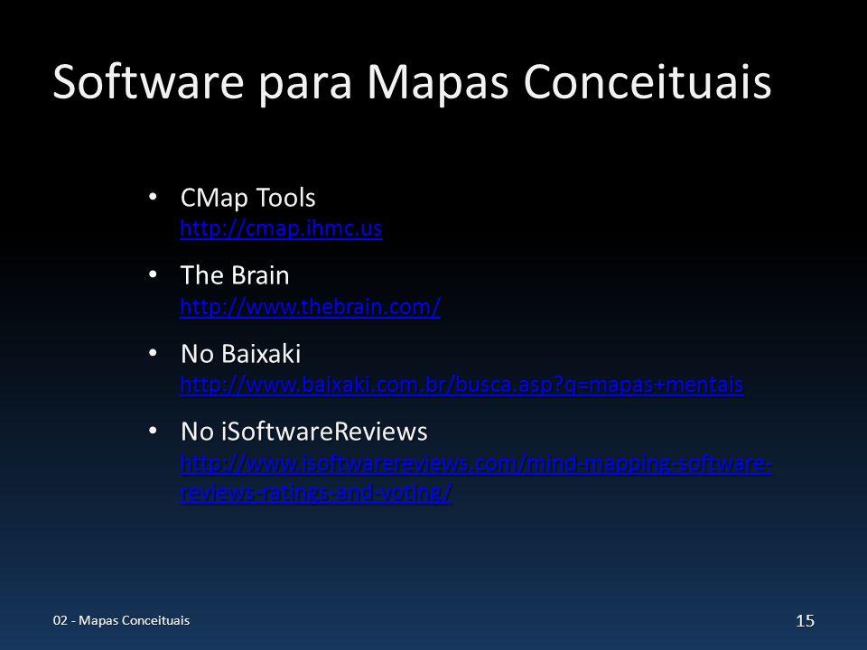 Software para Mapas Conceituais CMap Tools http://cmap.ihmc.us CMap Tools http://cmap.ihmc.us http://cmap.ihmc.us The Brain http://www.thebrain.com/ T