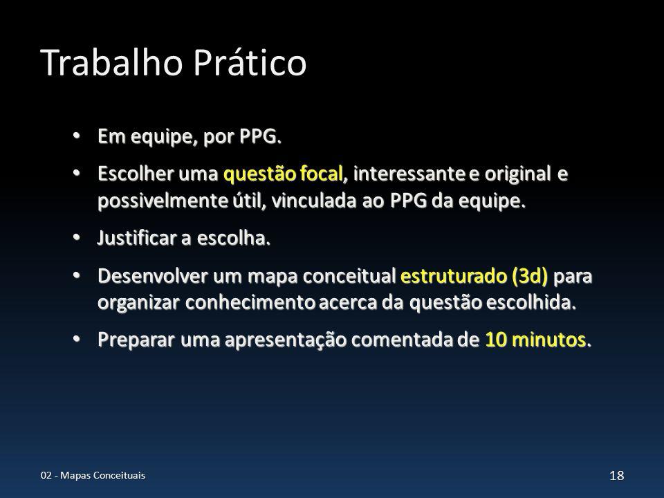Trabalho Prático Em equipe, por PPG. Em equipe, por PPG. Escolher uma questão focal, interessante e original e possivelmente útil, vinculada ao PPG da