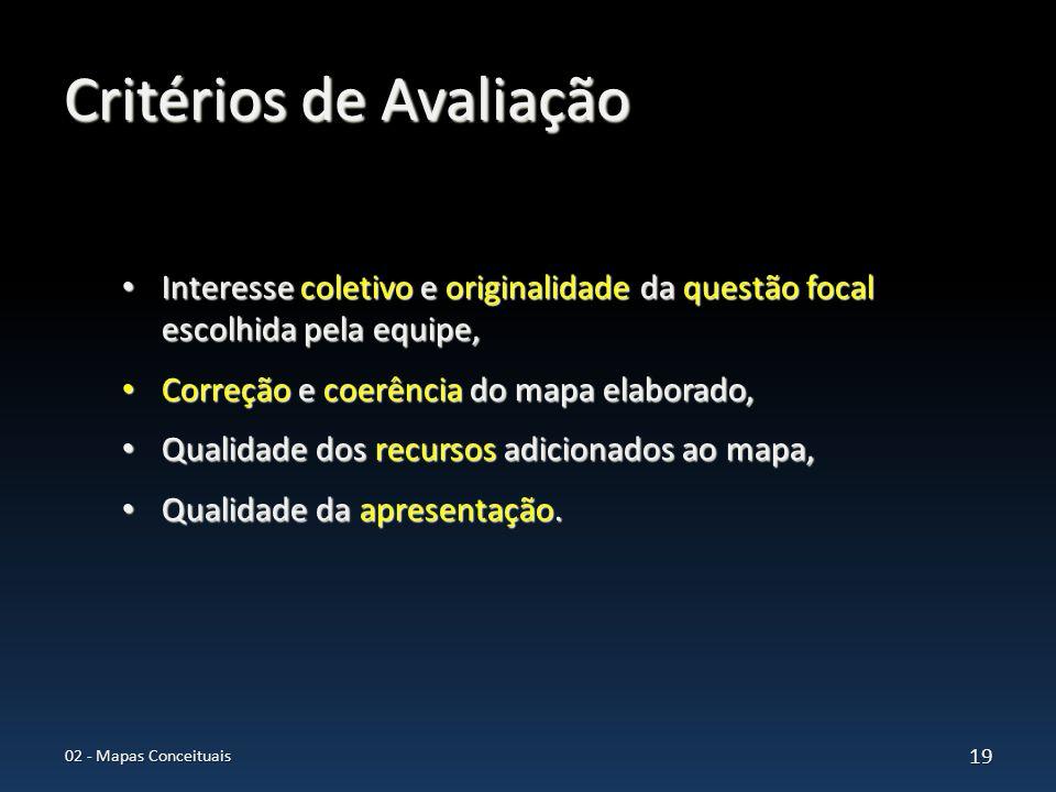 Critérios de Avaliação Interesse coletivo e originalidade da questão focal escolhida pela equipe, Interesse coletivo e originalidade da questão focal
