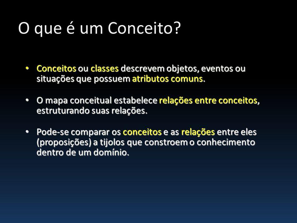 O que é um Conceito? Conceitos ou classes descrevem objetos, eventos ou situações que possuem atributos comuns. Conceitos ou classes descrevem objetos