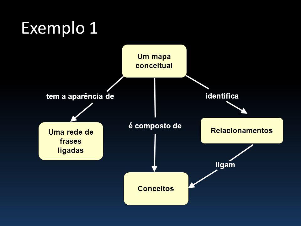 são usadas para delimitar a construção representam relações entre são requisitos para aparecem em em geral, são descritos por relacionam formam são representados por explicitam exigem Mapas Conceituais Conceitos Proposições Perguntas Caixas Substantivos Frases de ligação CONCEITO 1 FRASE DE LIGAÇÃO CONCEITO 2 Verbos Exemplo 2