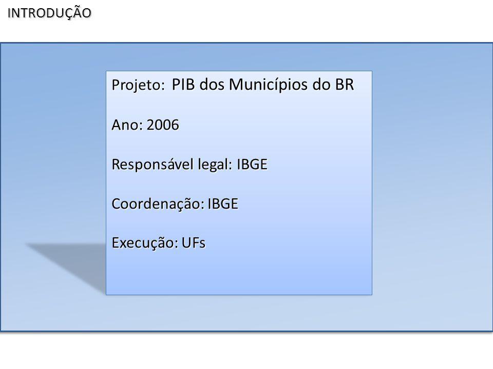 Variação Nominal do VAB do RS - 2005-2006