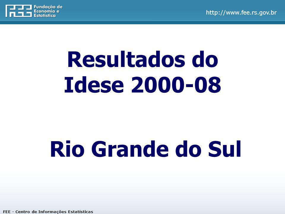 http://www.fee.rs.gov.br Resultados do Idese 2000-08 Rio Grande do Sul FEE - Centro de Informações Estatísticas