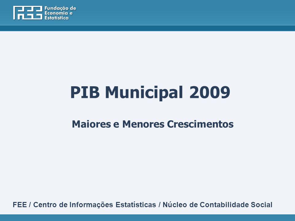 PIB Municipal 2009 Maiores e Menores Crescimentos FEE / Centro de Informações Estatísticas / Núcleo de Contabilidade Social